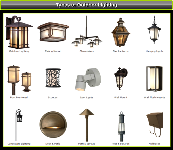landscape lighting landscape lighting designer outdoor lighting